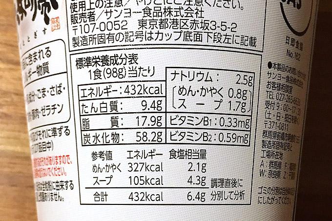f:id:yuki53:20171102204655j:plain