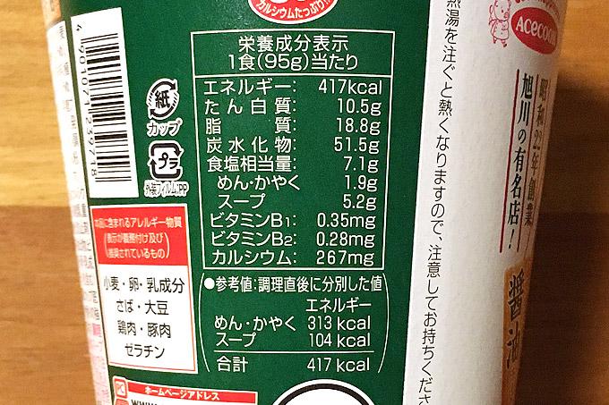 f:id:yuki53:20180413194449j:plain