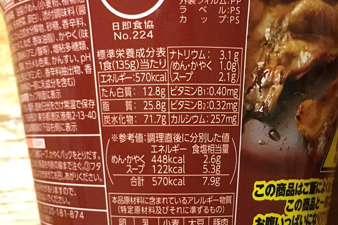 f:id:yuki53:20180501224813j:plain